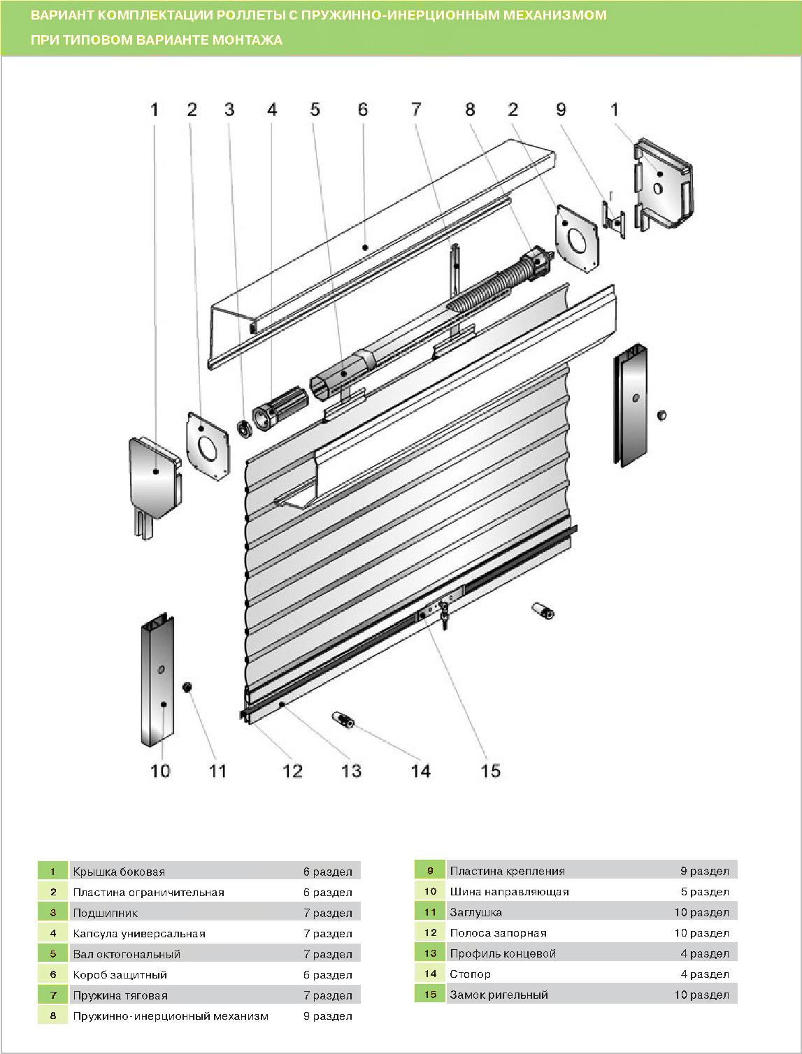 Схема подключения привода штор
